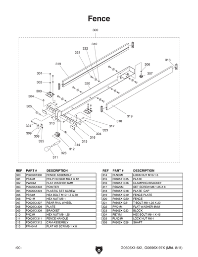 Wiring diagrams for a band saw free download wiring diagrams bosch 4000 table saw wiring diagram gallery wiring table and delta band saw manual bench grinder keyboard keysfo Choice Image