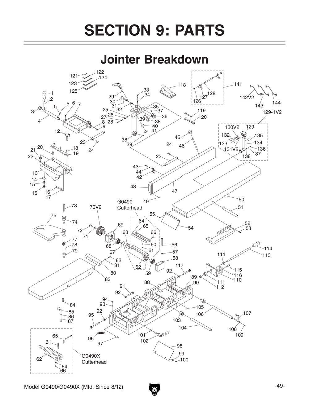 wiring diagram delta jointer - wiring diagram delta jointer wiring diagram #2