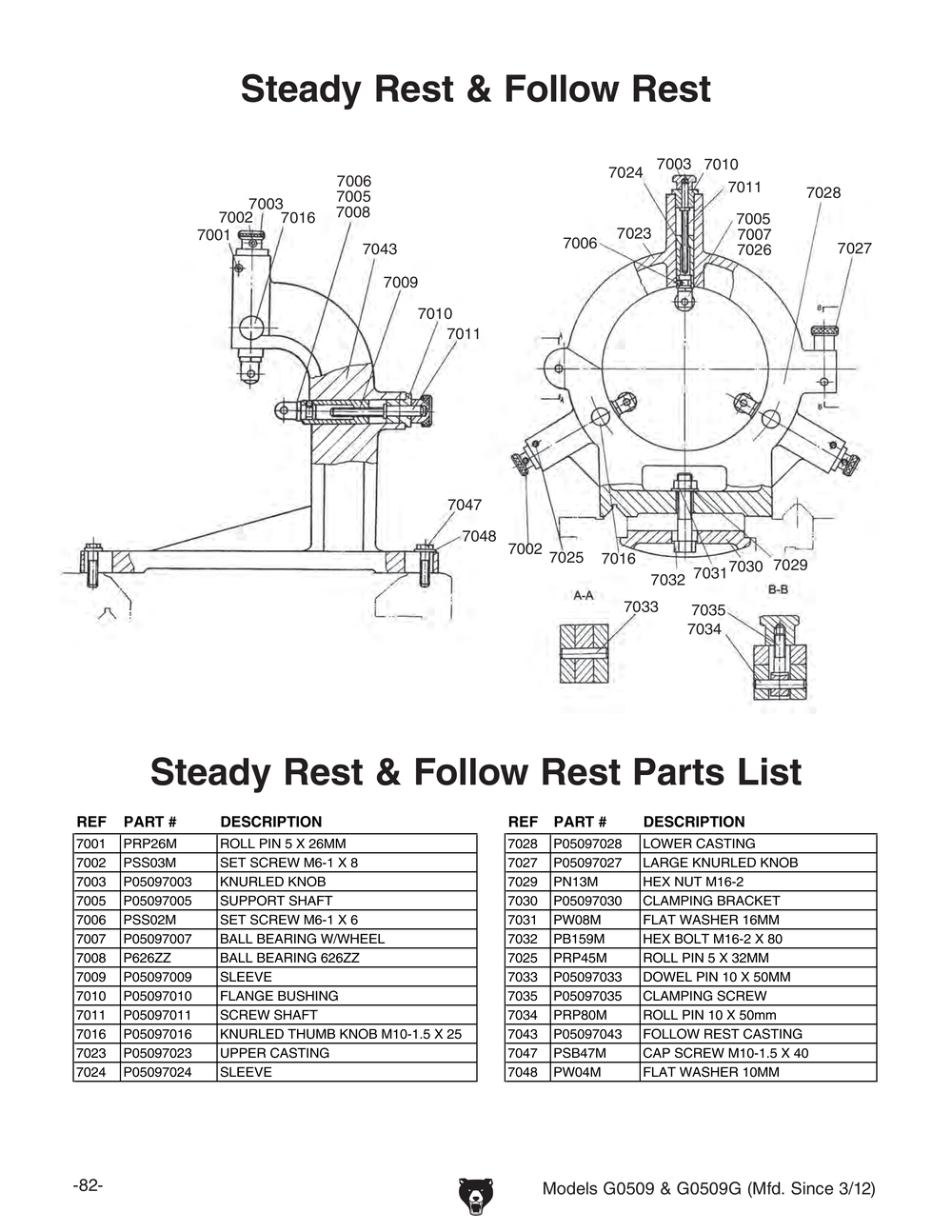 01 tracker grizzly boat wiring diagram wiring diagram Pontoon Boat Wiring Basics Sun Tracker Parts Catalog