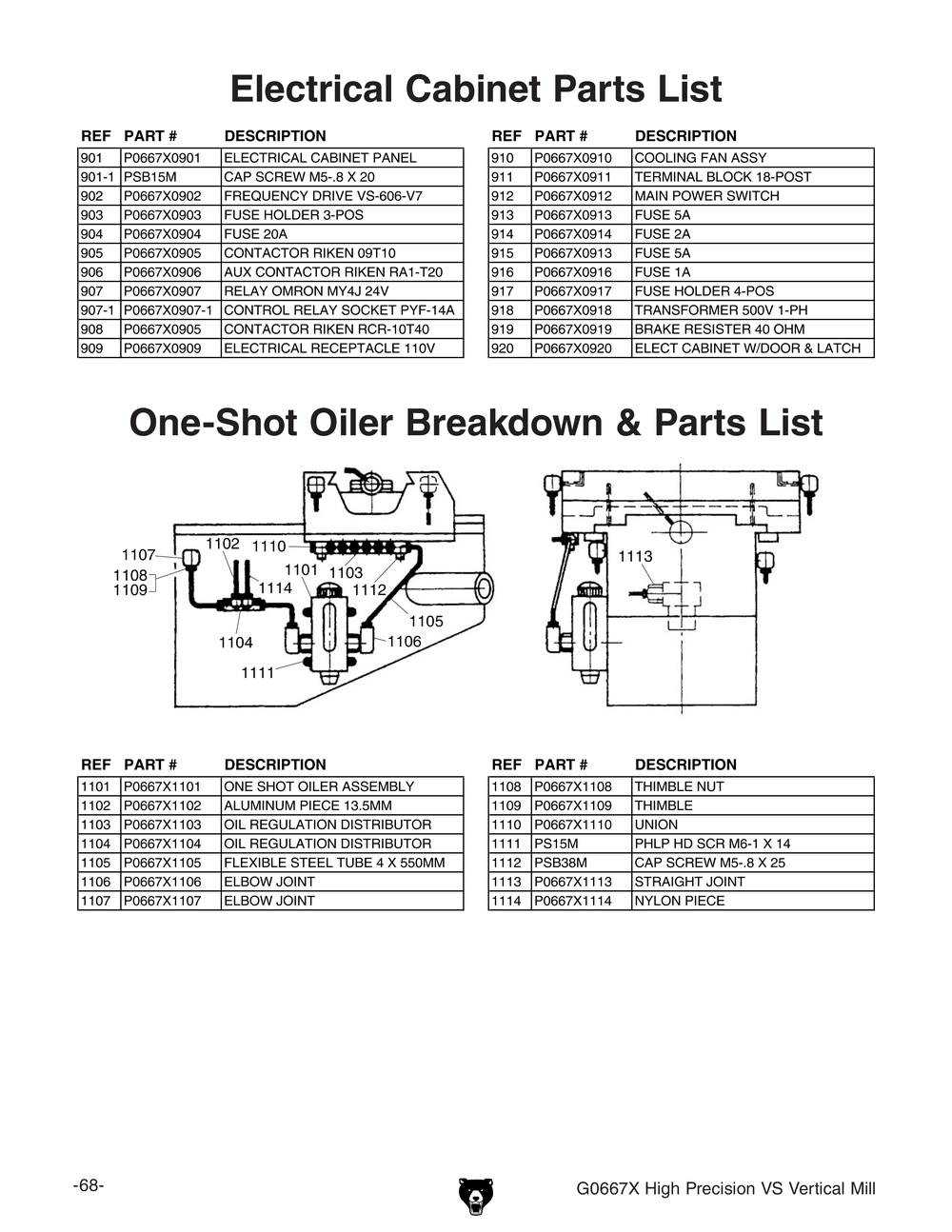 Shop Tools And Machinery At M6 Fuse Diagram If