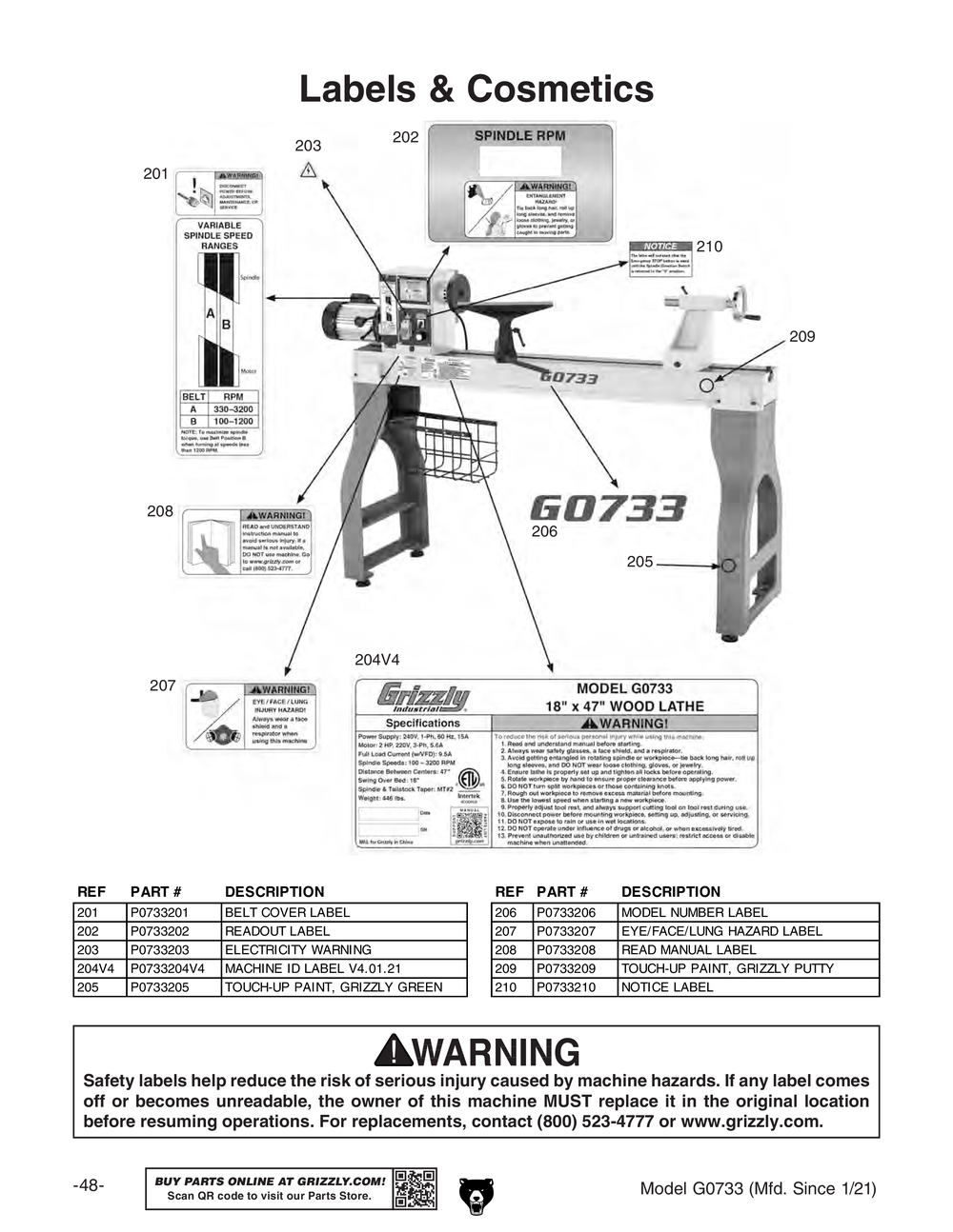 Wood Lathe Diagram - All Diagram Schematics on
