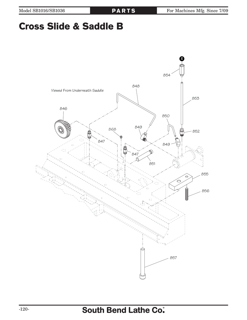 south bend lathe parts diagram